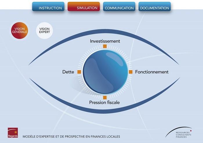 Presentation du modele d'expertise et de prospective financière Regards